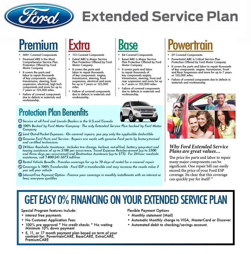 Ford Extended Service Plan