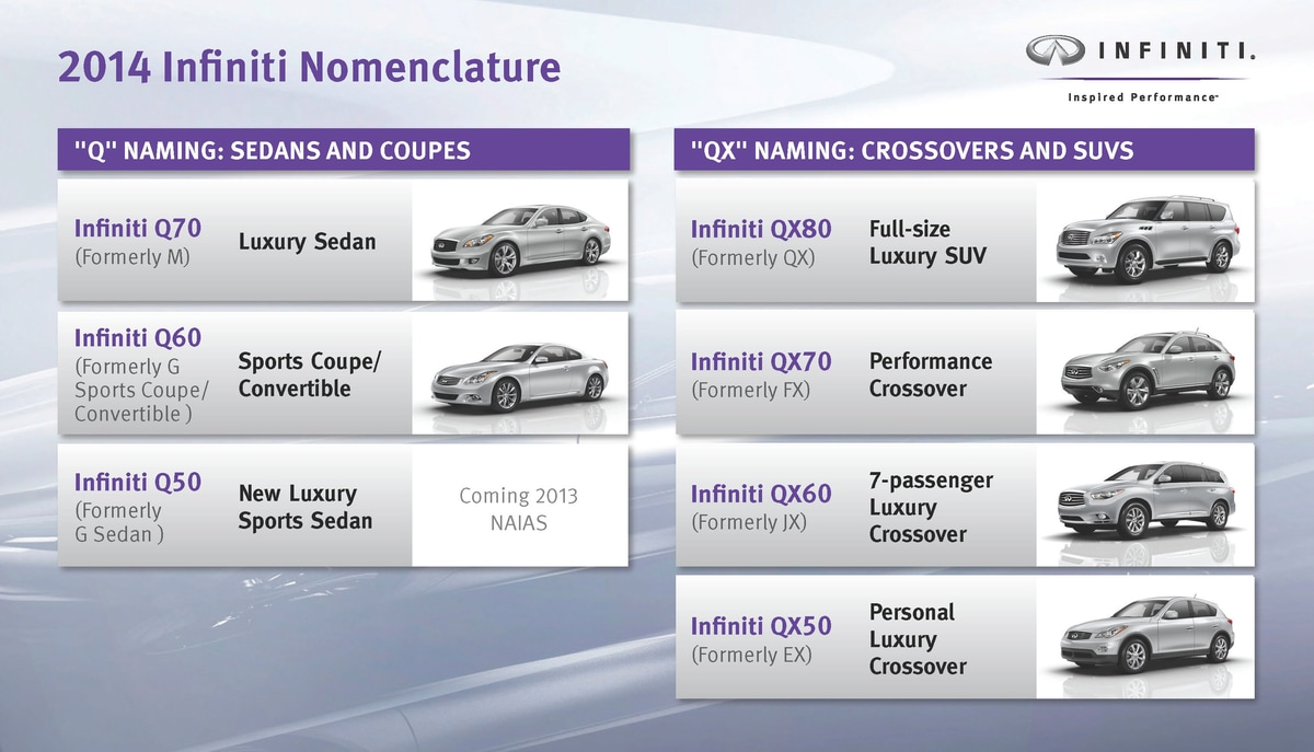 """New Infiniti """"Q"""" is Headed to a Dealership Near You"""