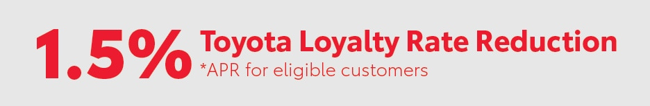 Toyota Loyalty 1.5% Lease and Finance Rate Reduction