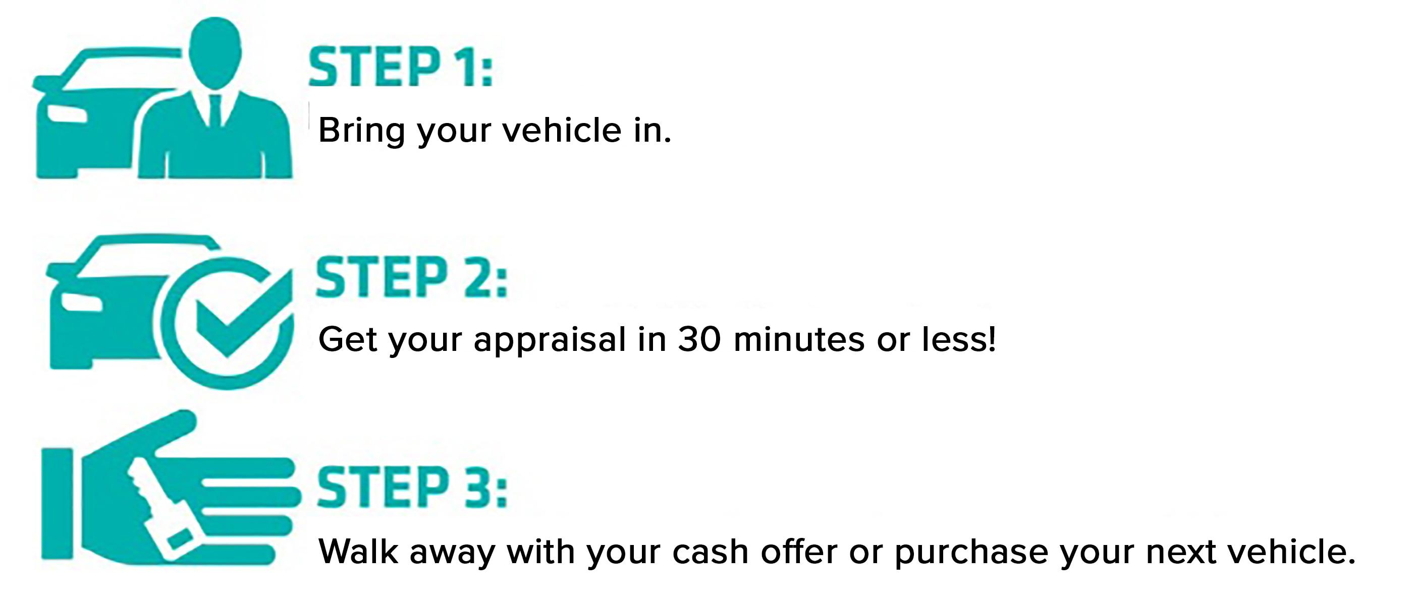 We\'ll Buy Your Car | JN Preowned in O\'ahu, HI