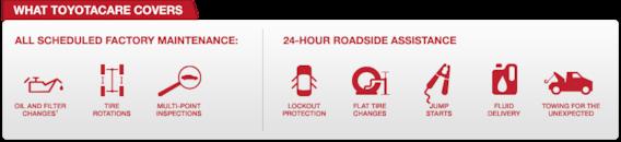 Toyotacare Roadside Assistance Number >> Toyotacare No Cost Service And Roadside Assistance At John