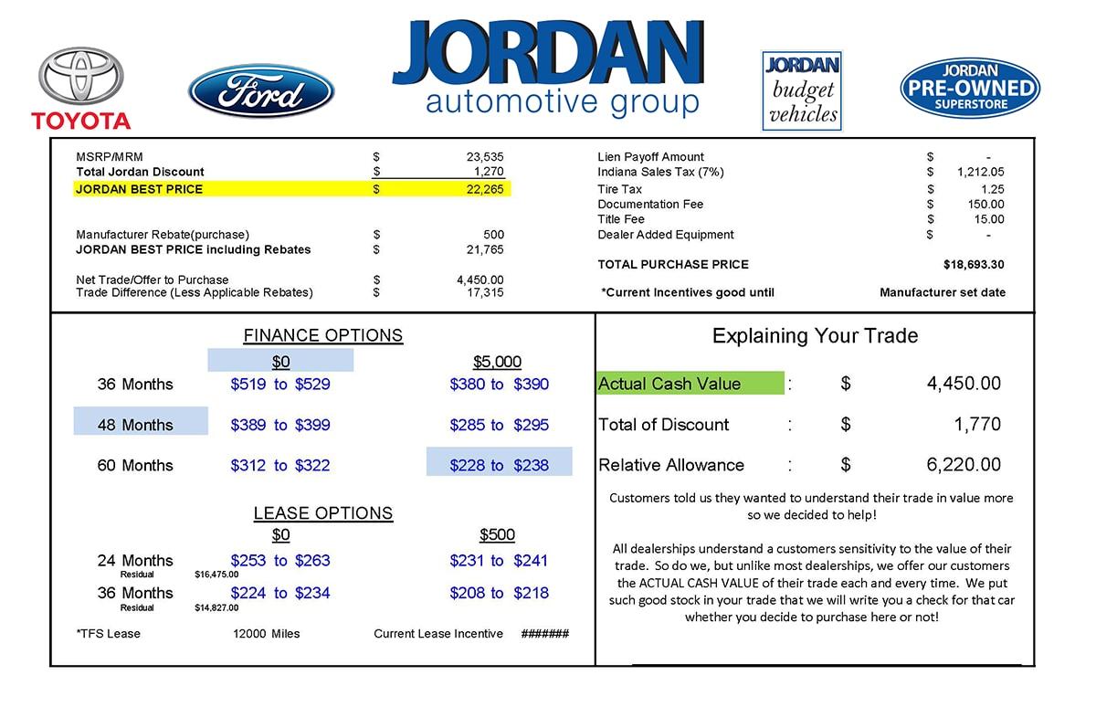 Jordan Ford Mishawaka >> Jordan Auto Group | New Ford, Toyota dealership in