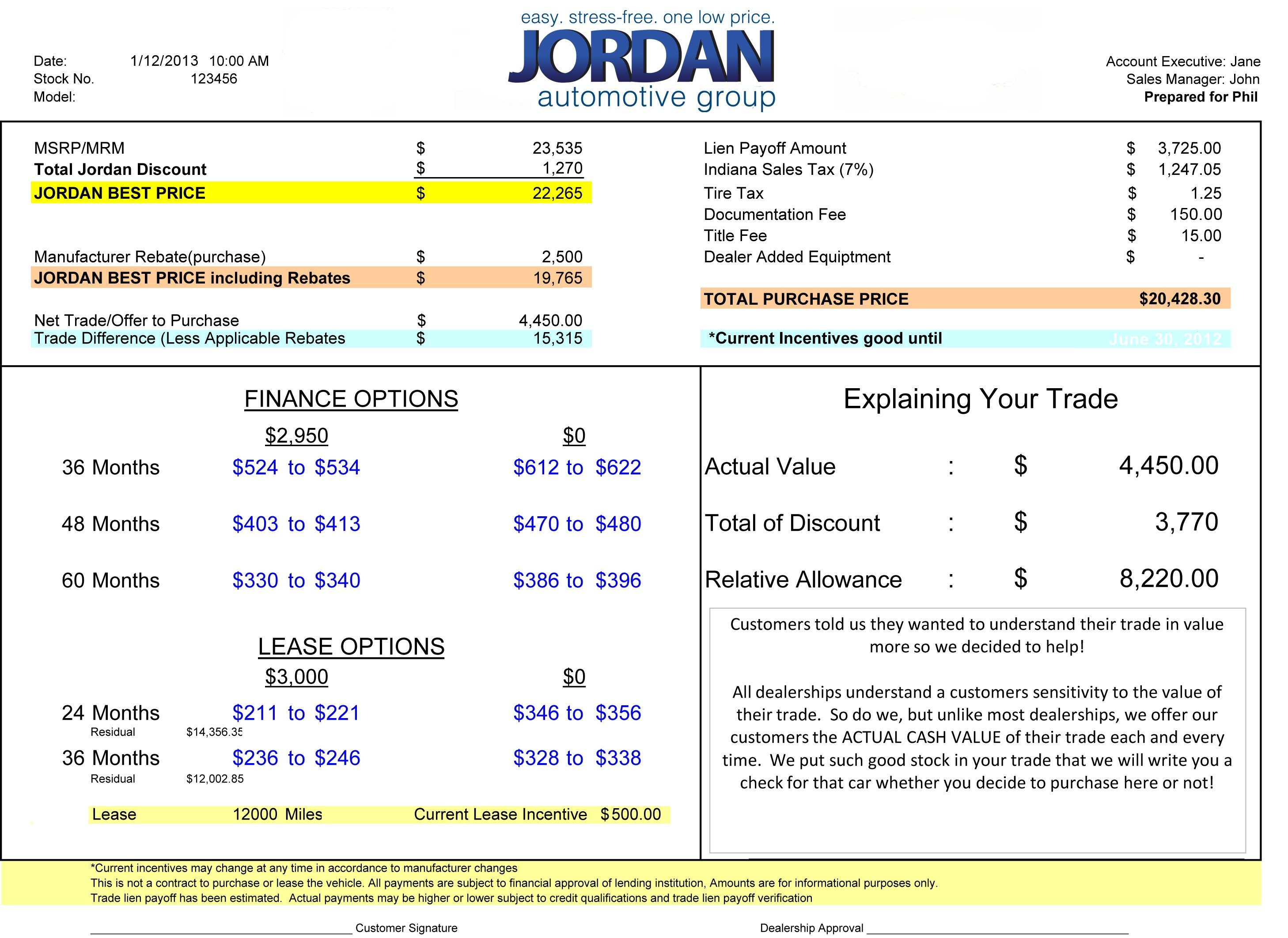 Jordan Ford Mishawaka >> Payment Worksheet   Jordan Ford