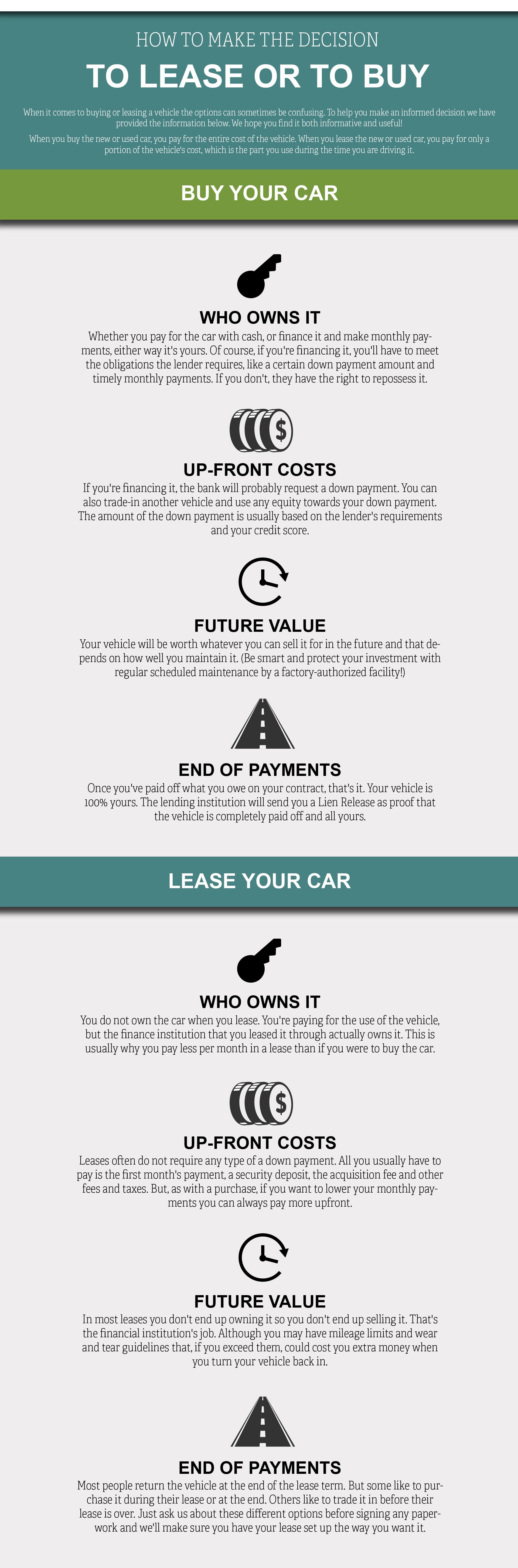 leasing vs buying car
