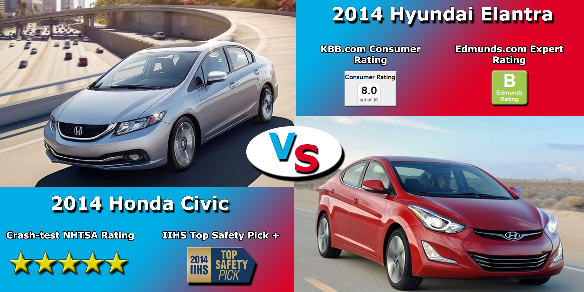 compare the 2014 honda civic against the 2014 hyundai elantra. Black Bedroom Furniture Sets. Home Design Ideas