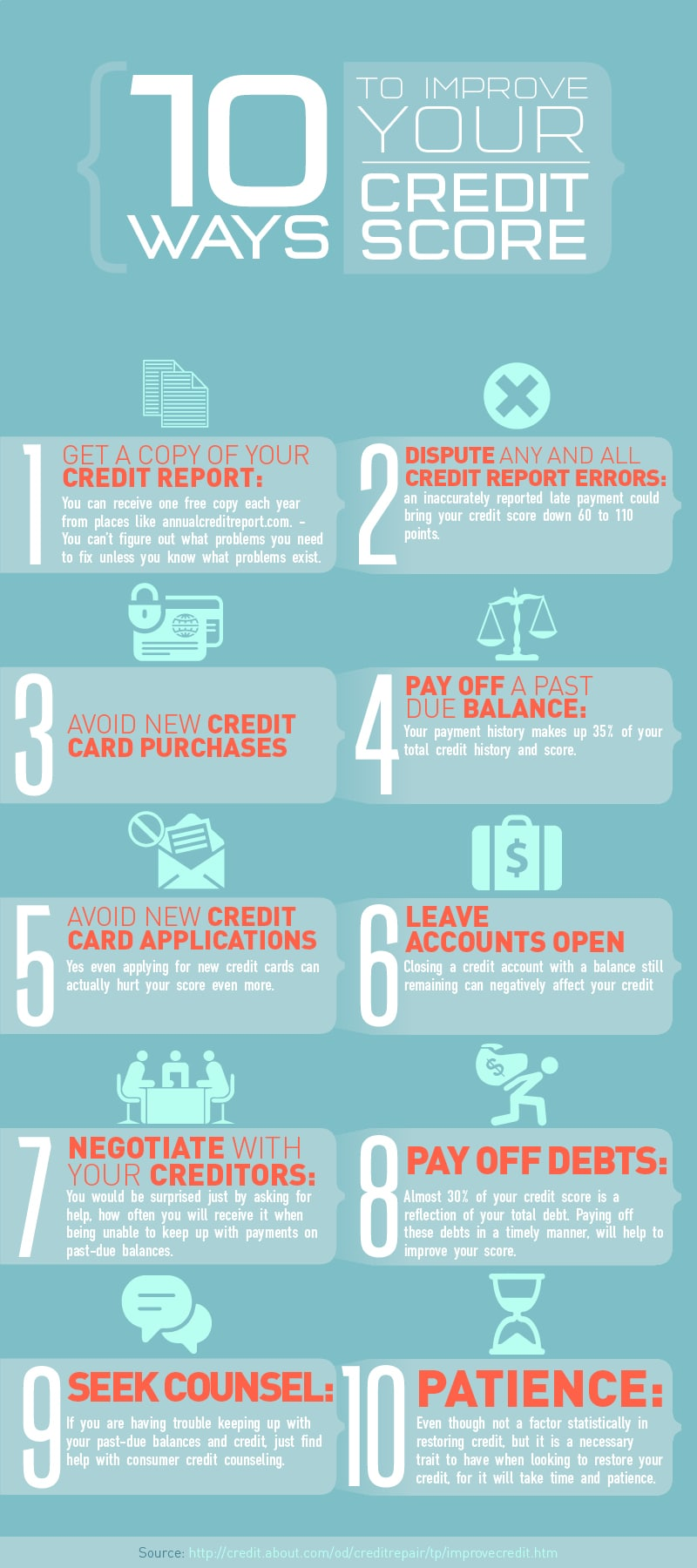 Kernersville Chrysler Dodge Jeep Ram >> How to Improve Your Credit Score NC   Kernersville Chrysler Dodge Jeep RAM's Guide to Auto ...