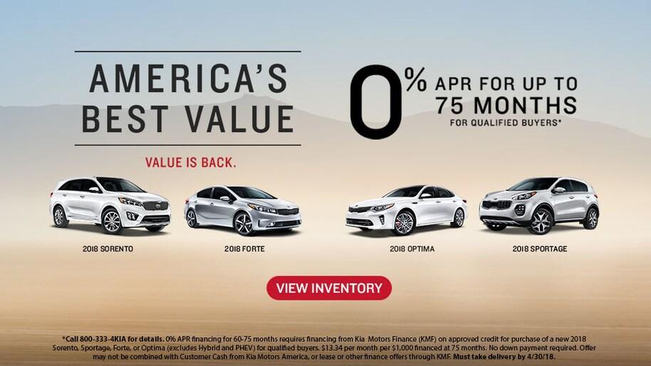Kia of Jamestown: New & Used Car Dealership | Jamestown ...