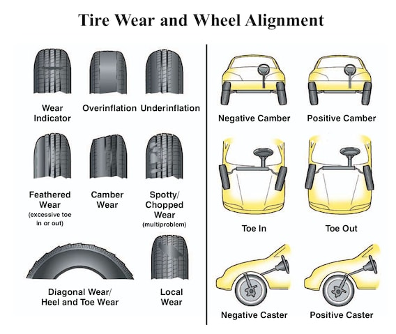 Wheel Alignment Cost >> Honda Wheel Alignment Service Cost Info Klein Honda In