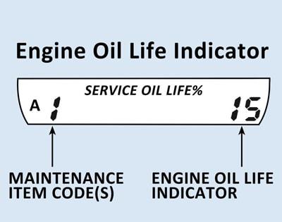 Honda Maintenance Main Alert Items