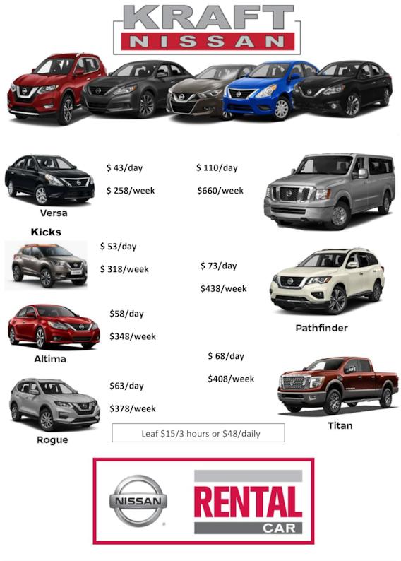 Nissan Rental Cars Kraft Nissan Of Tallahassee