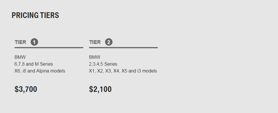 BMW Car and Ride Sharing Lease