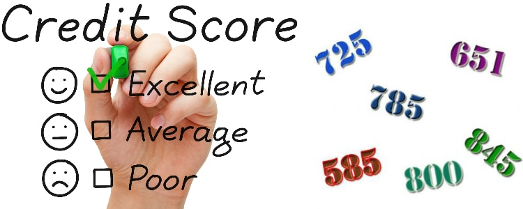 Credit Scores 101 Near Centennial Denver CO