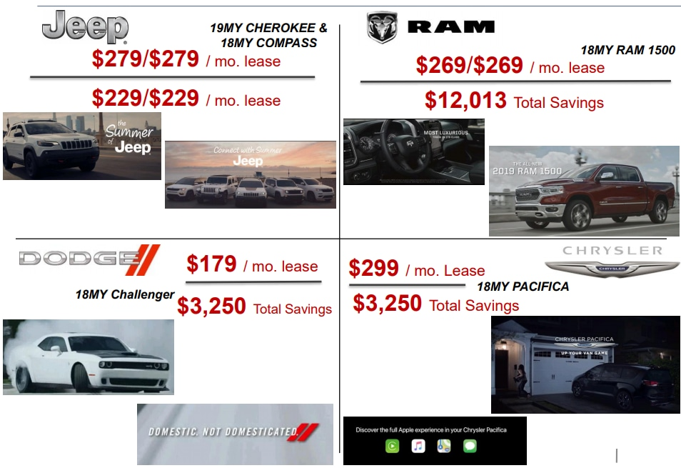 New Used Car Specials Available In Labelle Fl At Labelle Dodge