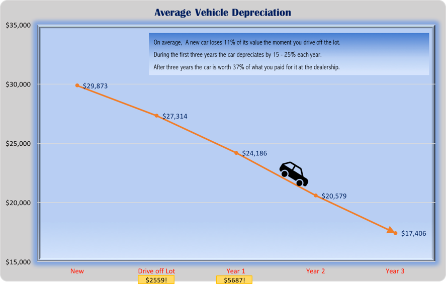 Nearly New Lakeway Auto Sales
