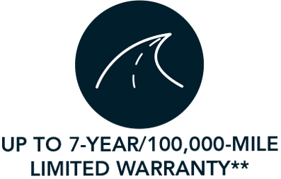 Land Rover Warranty >> Approved Certified Pre Owned Program Land Rover Troy Cpo
