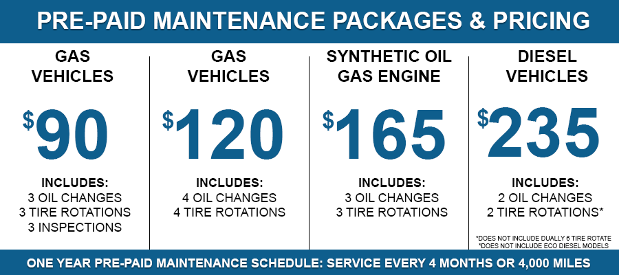 Oil Change Coupons Thornton