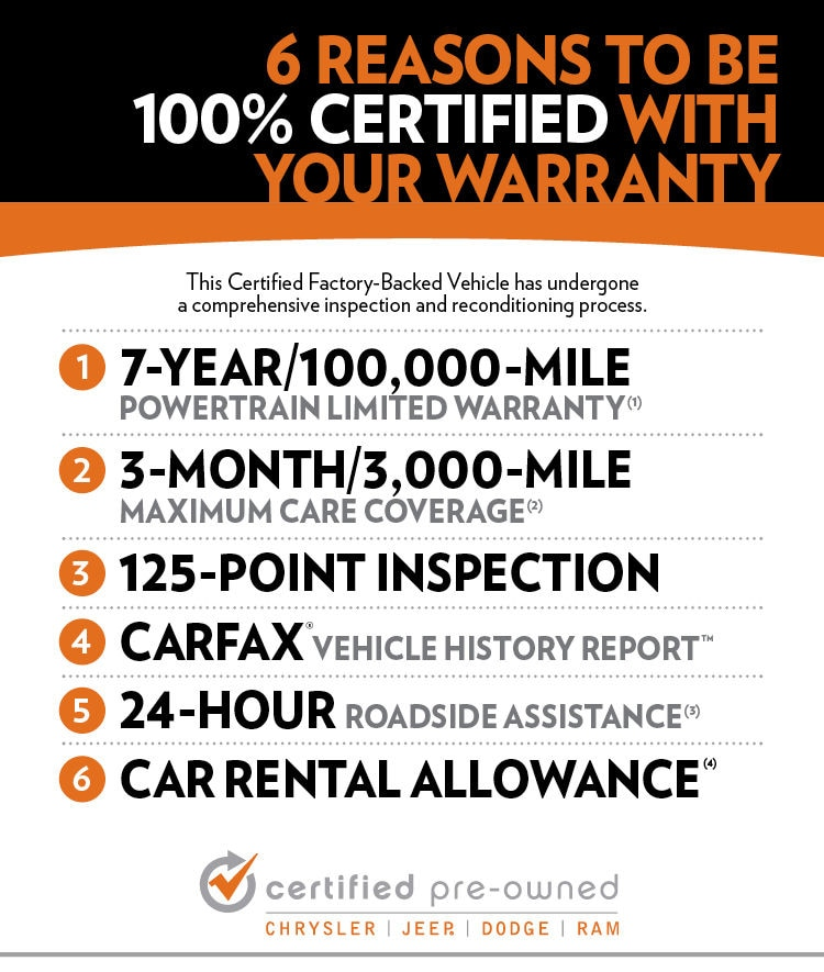 Jeep Certified Pre Owned >> Certified Pre Owned Chrysler Dodge Jeep Ram Dealer Serving Provo
