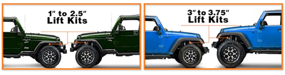Off-Road Jeep Parts in Tucson | Larry H. Miller Chrysler ...
