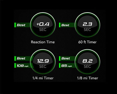 Dashboard Performance Page in the 2021 Ram 1500 TRX