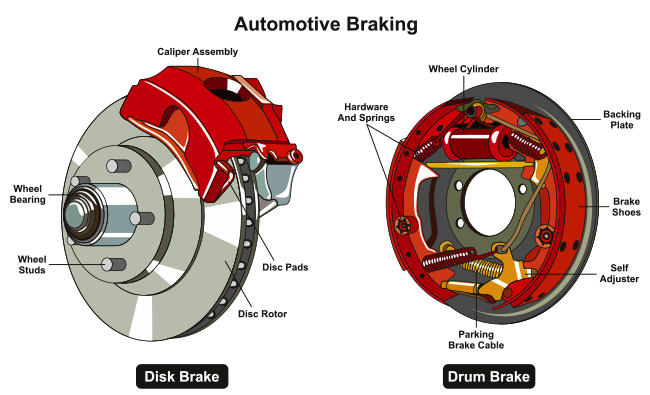 disc and drum brakes repair in Denver
