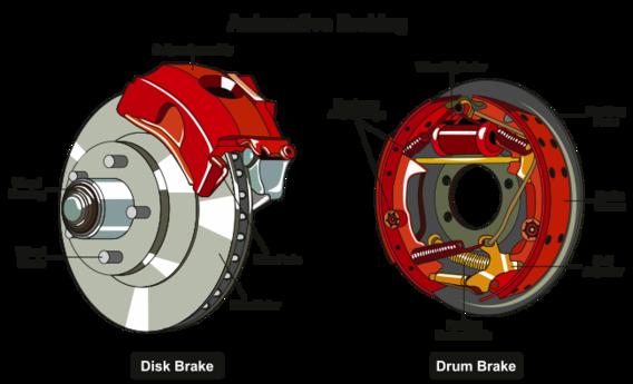 Brake Service in Denver | 6 Warning signs | Chrysler Dodge
