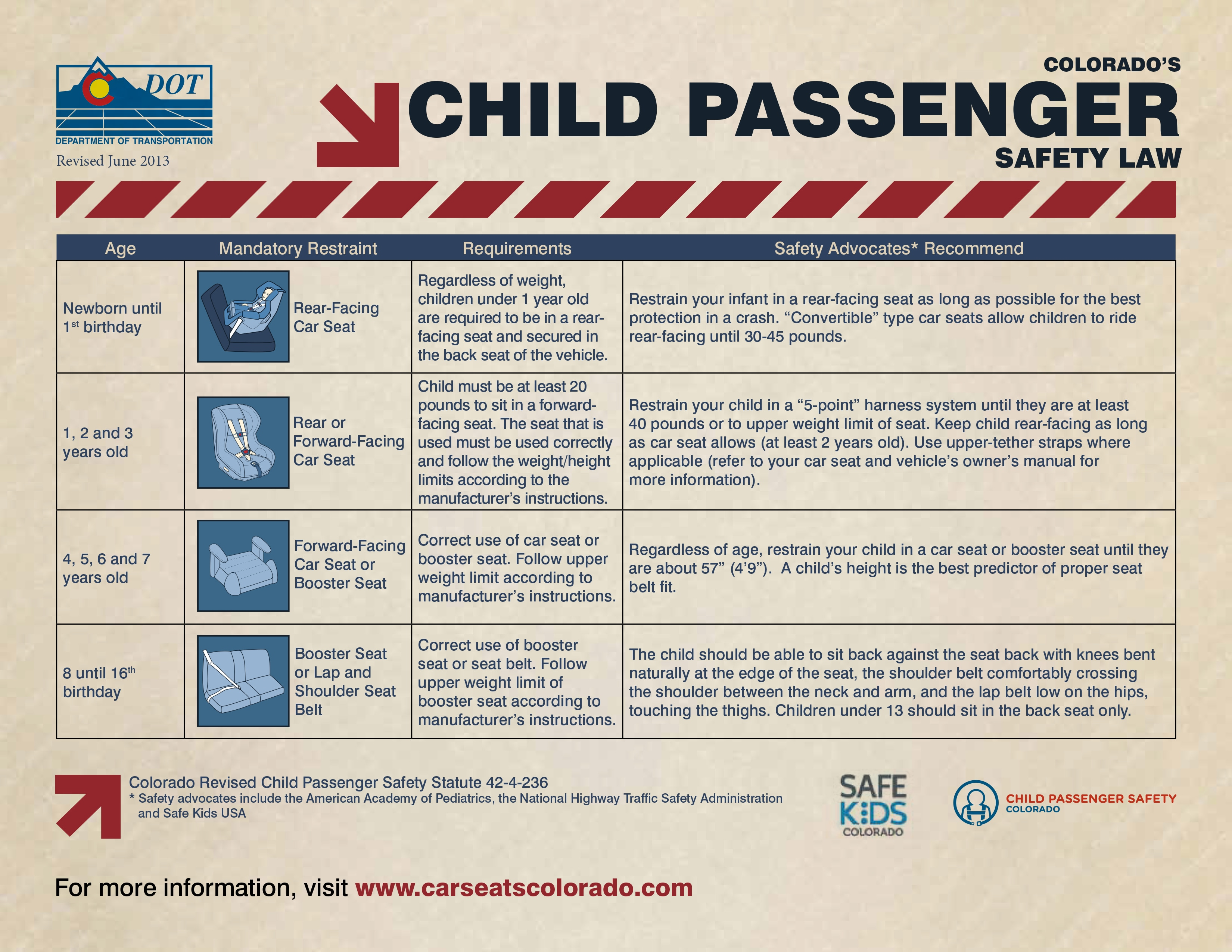 Larry H Miller Chevrolet >> Child Passenger Safety laws in Colorado
