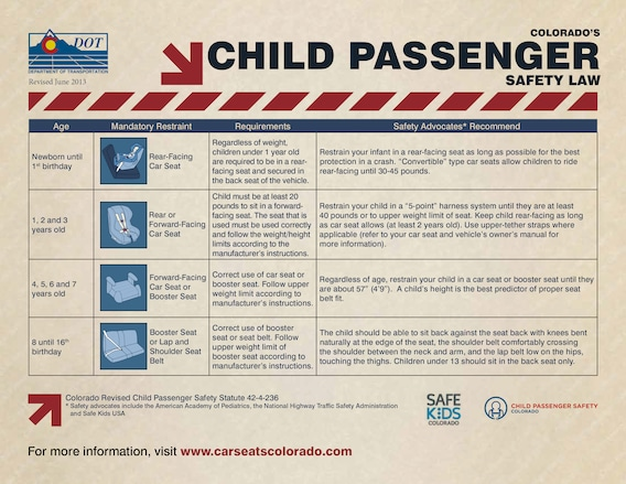 Child Passenger Safety Laws In Colorado