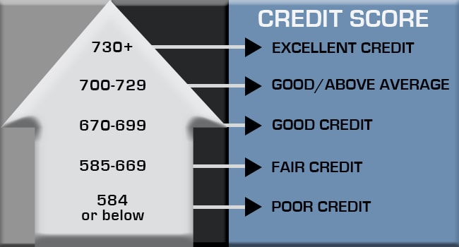 understand-credit-score-table