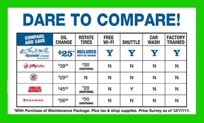 compare car insurance compare auto service. Black Bedroom Furniture Sets. Home Design Ideas
