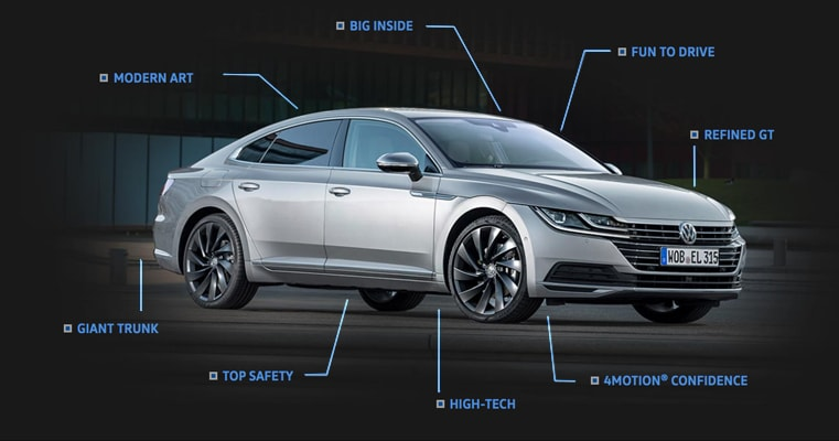 New Volkswagen Arteon Features