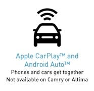 Sonata Android Auto and Apple CarPlay