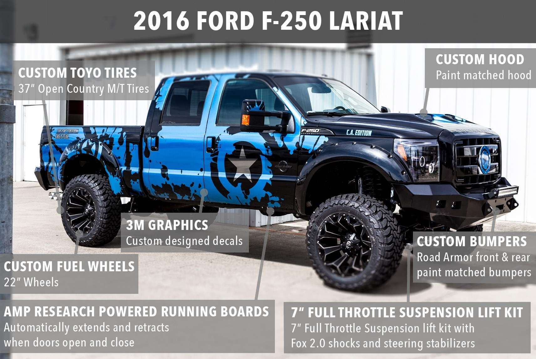 Lewisville Autoplex Custom Lifted Trucks View Completed Builds Ford Super Duty 2016 F 250 Srw Lariat