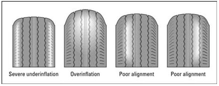 poor tire tread example