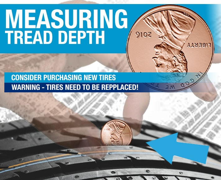 Measuring Tire Tread Depth
