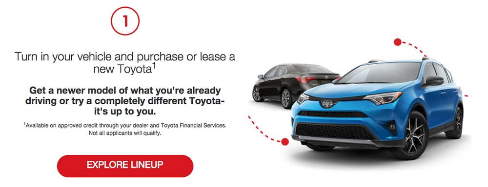 Turning In Your Lease Car Early