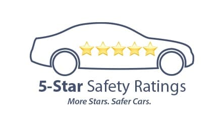 2018 Toyota Yaris iA NHTSA 5-Star Overall Safety Rating