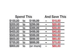 Parts & Labor Bonus Coupon, Peoria Toyota Service