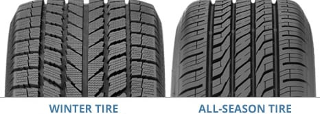 Snow Tires Five Myths You Should Know About This Winter