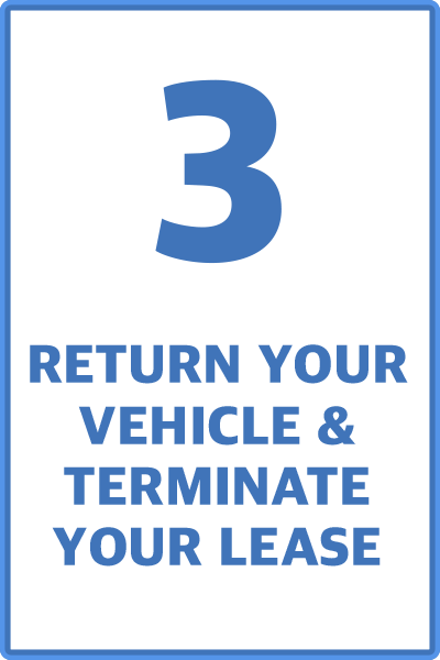 Return your vehicle and terminate your lease