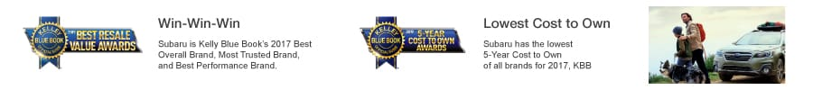 KBB Best Resale Value Awards & KBB 5-Year Cost to Own Awards