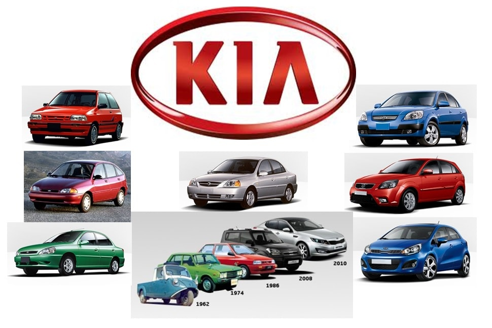 About kia motors for Motor warranty services of north america