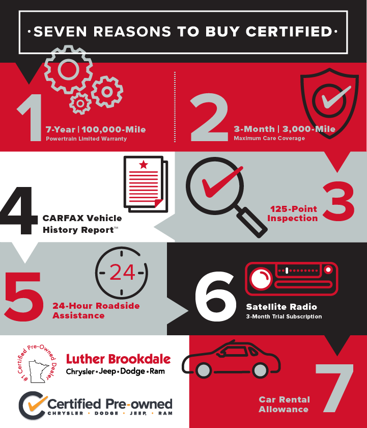 Why Buy Certified? | Luther Brookdale Chry-Jeep