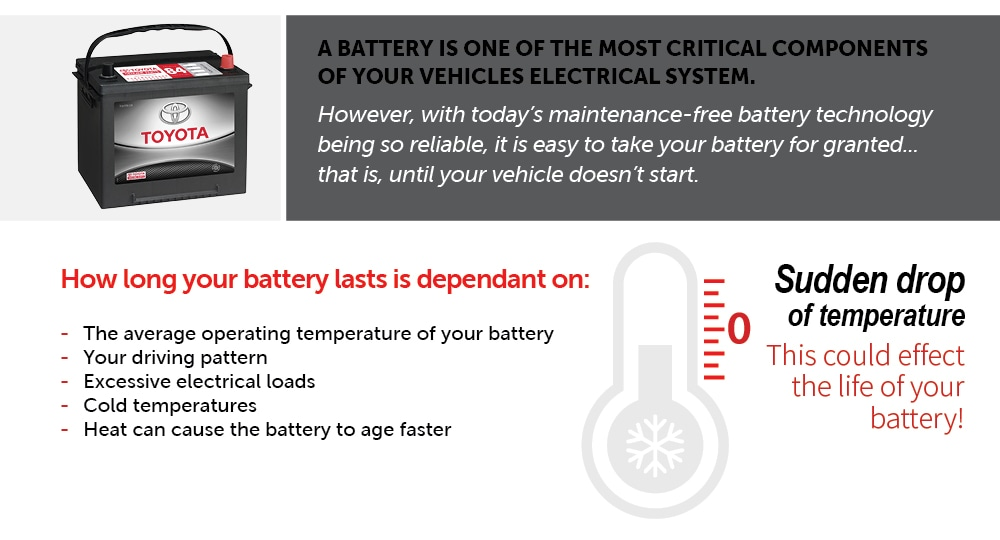 Battery Special | Maple Toyota