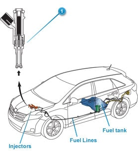 Toyota Combustion & EFI System Cleaner Service