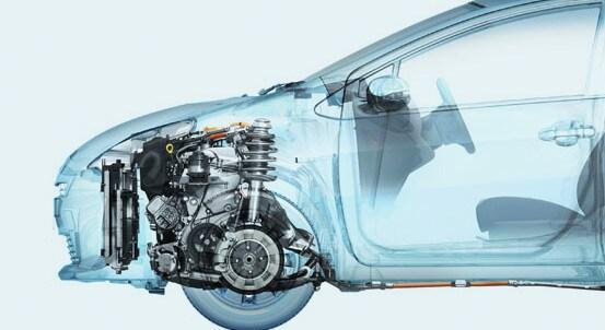 Toyota Hybrid Features Markham, Ontario