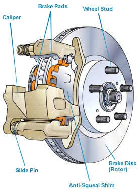 Service Toyota Genuine Brake Pads