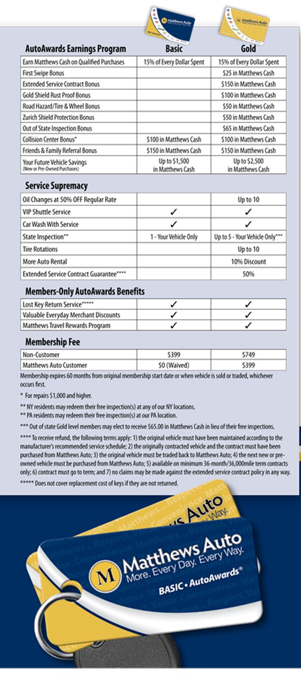 Autoawards Benefits Vw Mitsubishi Planet Preowned