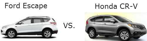 Ford Escape Vs Honda CR V