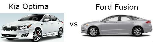 car comparison kia optima versus ford fusion mccafferty kia langhorne pa. Black Bedroom Furniture Sets. Home Design Ideas