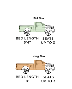 Ram 1500 Mid Box and Long Box Options
